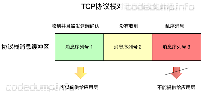 tcp-stack